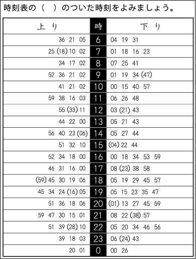 f:id:kobato-kyozai:20200512174548p:plain