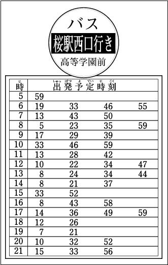 f:id:kobato-kyozai:20200512174619p:plain