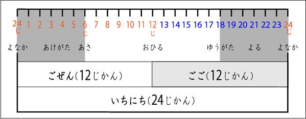 f:id:kobato-kyozai:20200512183019p:plain