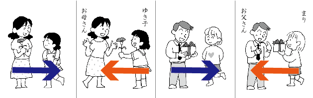 f:id:kobato-kyozai:20200516174531p:plain