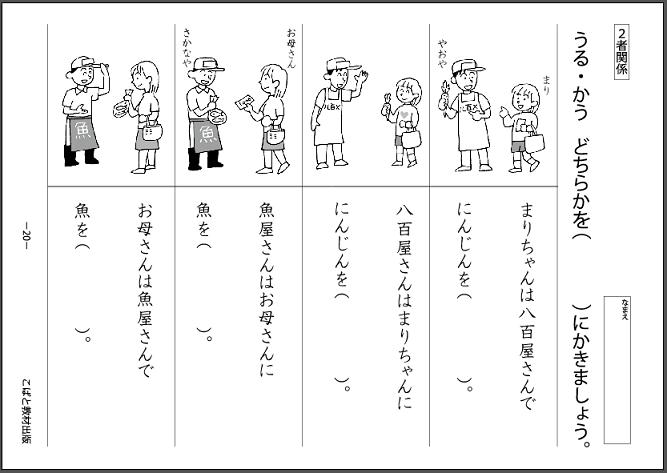 f:id:kobato-kyozai:20200518114839p:plain