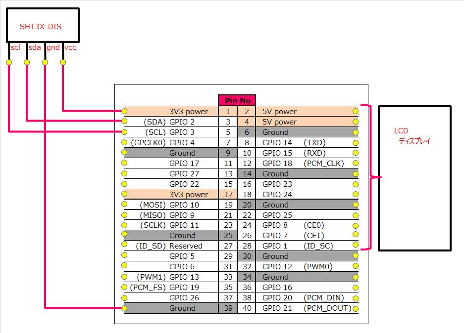 f:id:kobatom5278:20210225221757p:plain