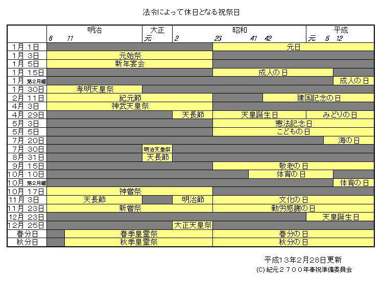 f:id:kobayakawapediaki:20210504094520j:plain