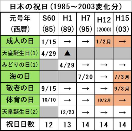 f:id:kobayakawapediaki:20210504094932p:plain