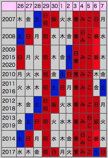 f:id:kobayakawapediaki:20210504095252p:plain