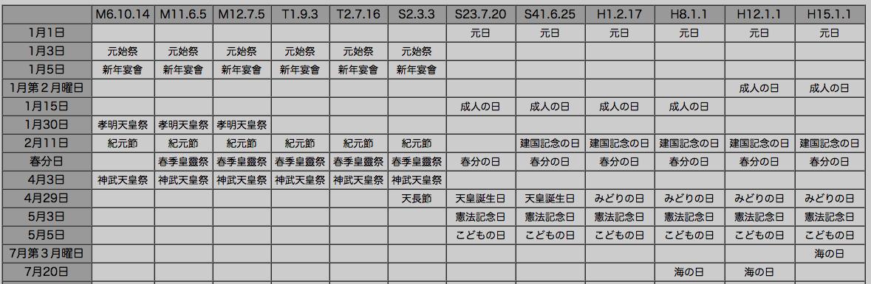 f:id:kobayakawapediaki:20210504100700p:plain
