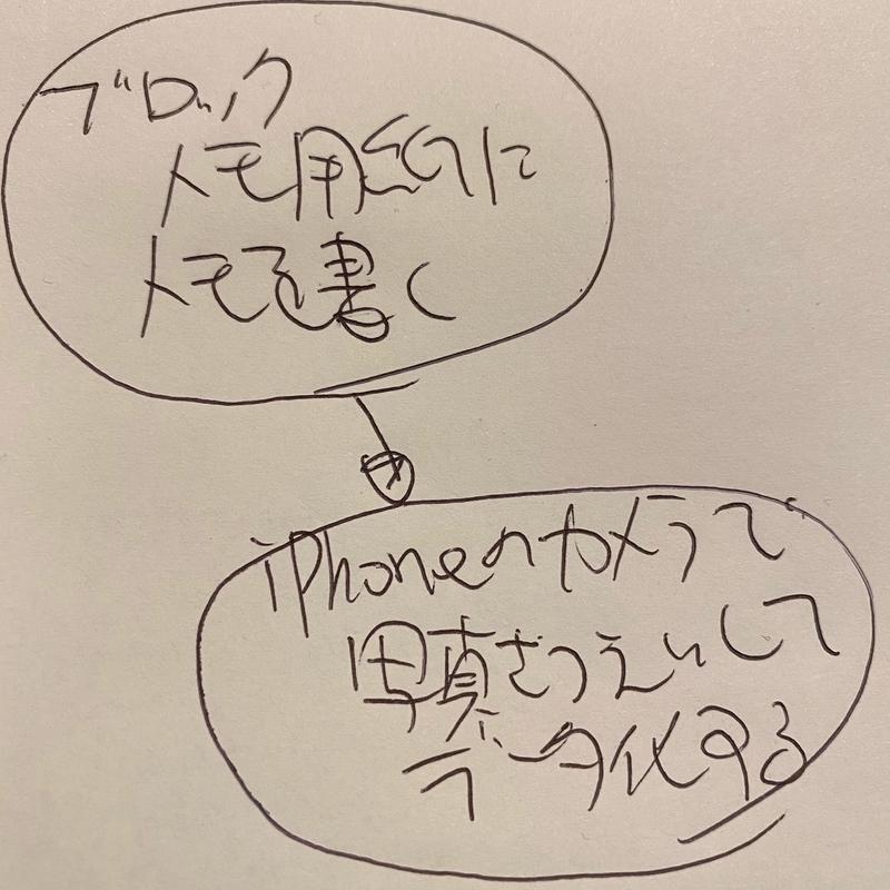 f:id:kobayanzblog:20201216003211j:plain
