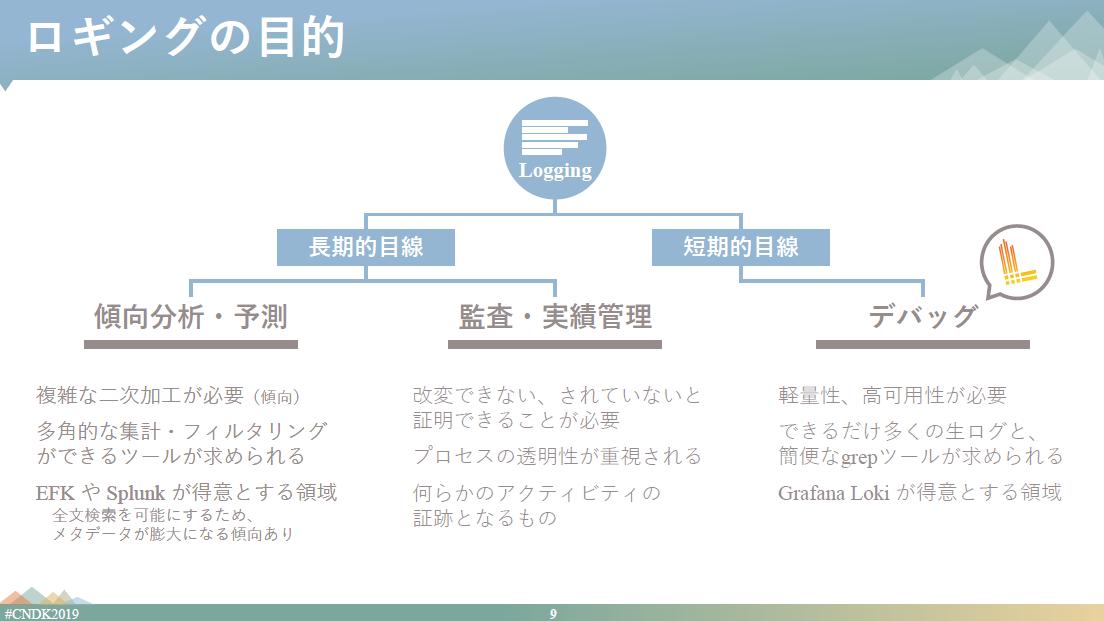 f:id:kobayashi-ryotaro:20200501173507p:plain