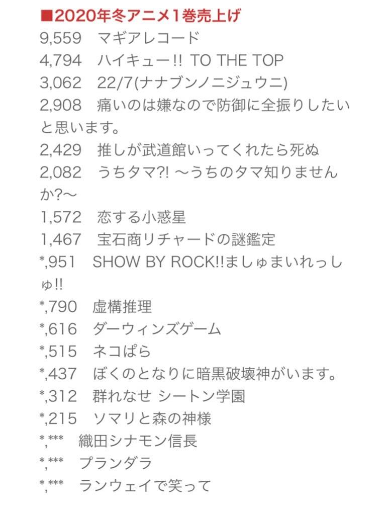 f:id:kobayashiTX:20200401111100j:image