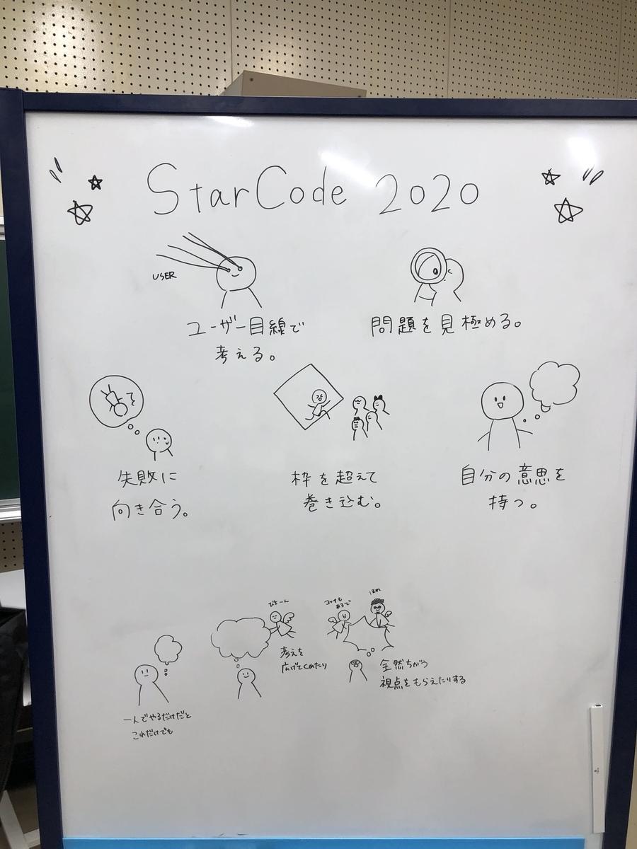 f:id:kobayashi_stmn:20200731160441j:plain