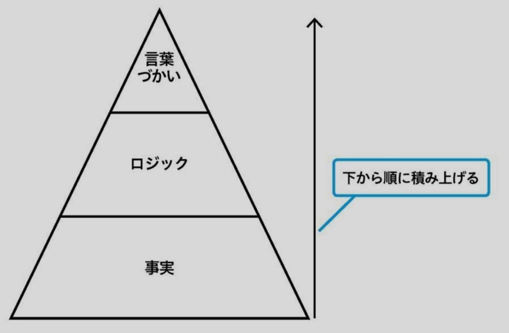 f:id:kobayashihirotaka:20160402125222j:plain