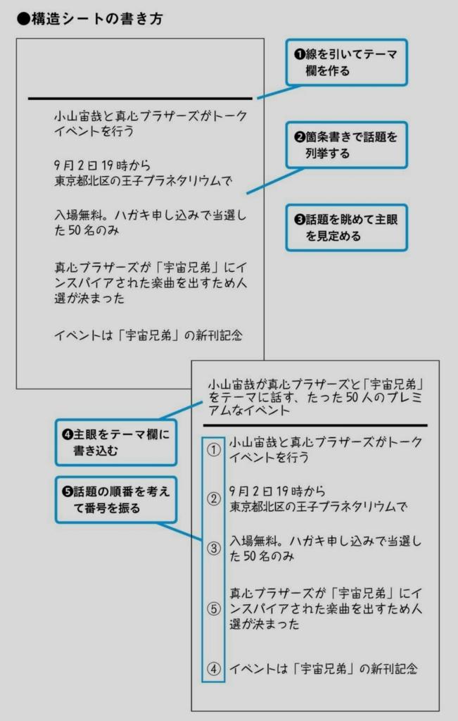 f:id:kobayashihirotaka:20160402132649j:plain