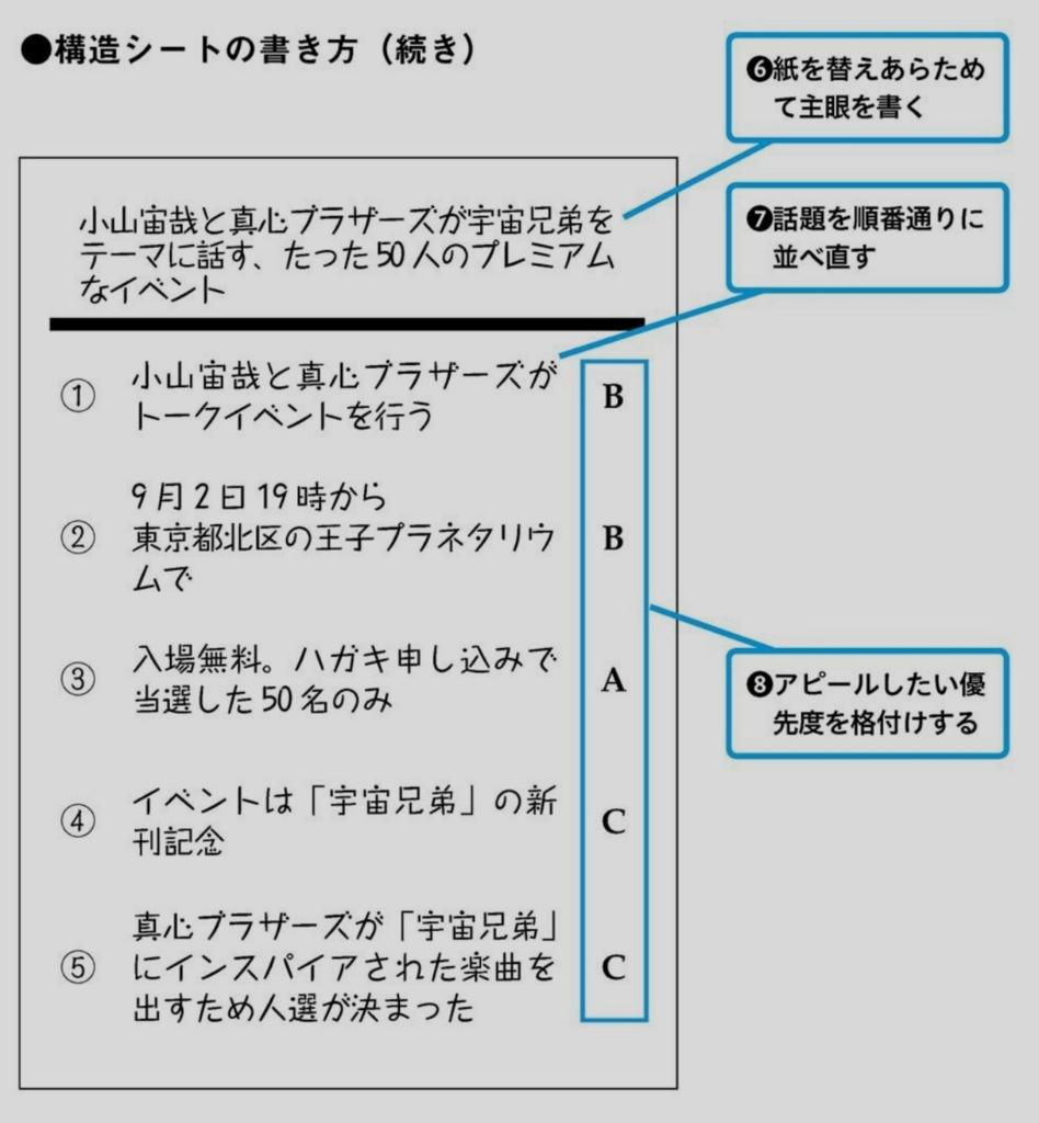 f:id:kobayashihirotaka:20160402132718j:plain