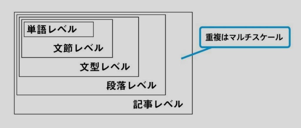 f:id:kobayashihirotaka:20160402144500j:plain