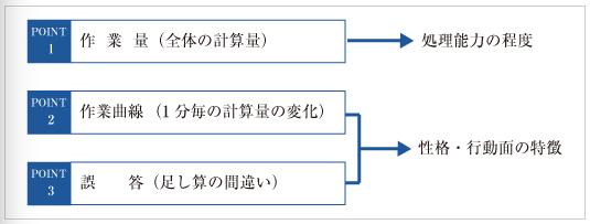 f:id:kobayashihirotaka:20160407224639p:plain