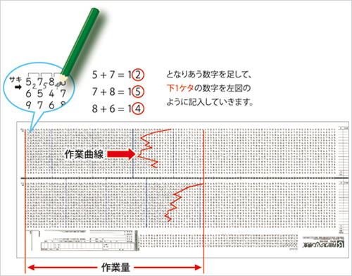 f:id:kobayashihirotaka:20160407225709p:plain