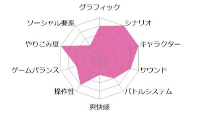 f:id:kobayashihirotaka:20160915232429j:plain