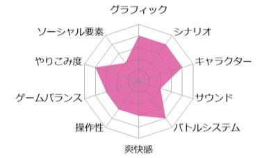 f:id:kobayashihirotaka:20160921000019j:plain