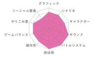 f:id:kobayashihirotaka:20170108130759j:plain