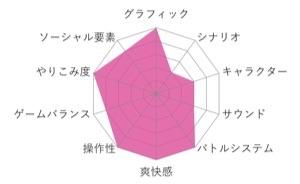 f:id:kobayashihirotaka:20170108131105j:plain