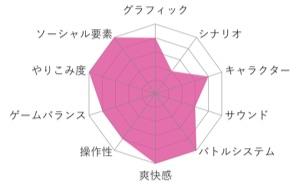 f:id:kobayashihirotaka:20170108131447j:plain