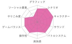 f:id:kobayashihirotaka:20170108131849j:plain