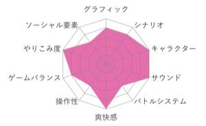 f:id:kobayashihirotaka:20170108132039j:plain