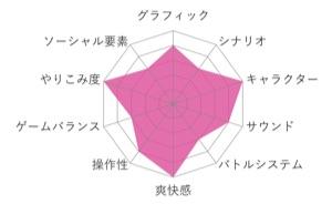 f:id:kobayashihirotaka:20170108132207j:plain