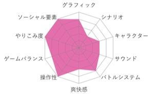 f:id:kobayashihirotaka:20170108132415j:plain