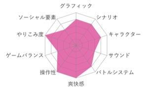 f:id:kobayashihirotaka:20170108132800j:plain
