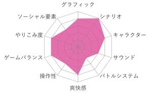 f:id:kobayashihirotaka:20170108133059j:plain