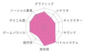 f:id:kobayashihirotaka:20170108133856j:plain