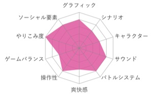 f:id:kobayashihirotaka:20170108134318j:plain