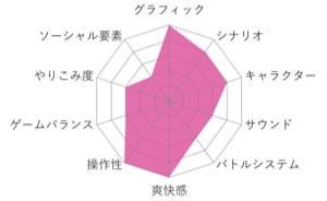 f:id:kobayashihirotaka:20170108134533j:plain