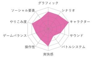 f:id:kobayashihirotaka:20170108134640j:plain