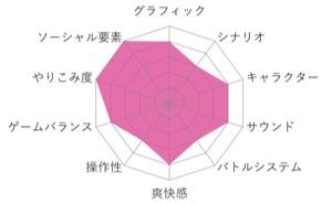 f:id:kobayashihirotaka:20170108134801j:plain