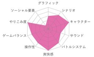 f:id:kobayashihirotaka:20170108135013j:plain