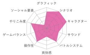 f:id:kobayashihirotaka:20170108181332j:plain