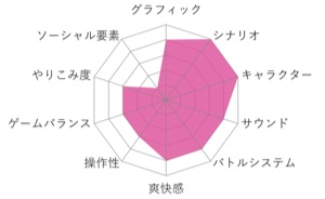 f:id:kobayashihirotaka:20170108181451j:plain