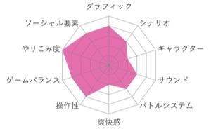 f:id:kobayashihirotaka:20170108182122j:plain