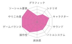 f:id:kobayashihirotaka:20170108182259j:plain