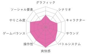 f:id:kobayashihirotaka:20170108182423j:plain