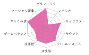 f:id:kobayashihirotaka:20170108182658j:plain