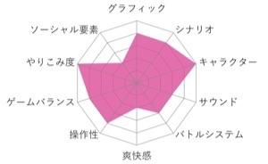 f:id:kobayashihirotaka:20170108182900j:plain