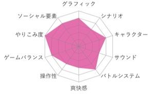 f:id:kobayashihirotaka:20170108183106j:plain