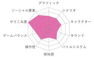 f:id:kobayashihirotaka:20170108183212j:plain