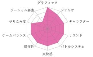f:id:kobayashihirotaka:20170114181106j:plain