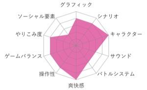 f:id:kobayashihirotaka:20170114181128j:plain