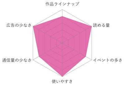 f:id:kobayashihirotaka:20170114191236j:plain