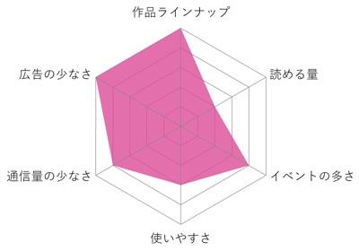 f:id:kobayashihirotaka:20170114191322j:plain